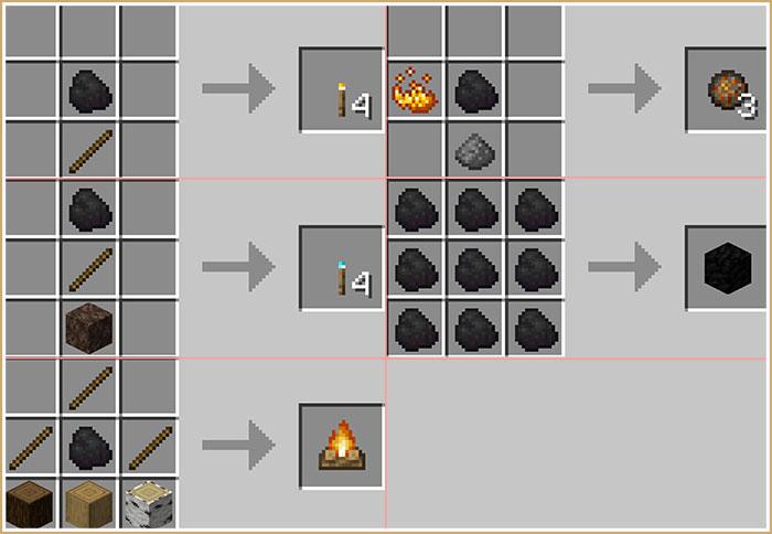 石炭の使い道