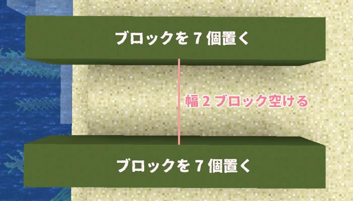カメトラップ作成の行程1