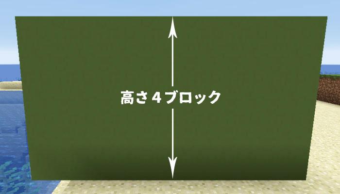 カメトラップ作成の行程2