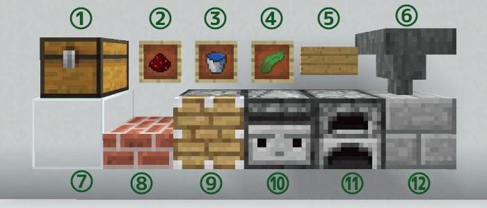 コンブ収穫機に必要な材料