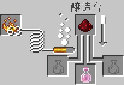 耐火のポーションの醸造レシピ(延長)