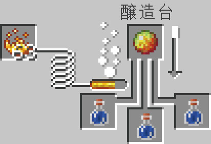 耐火のポーションの醸造レシピ(基本)