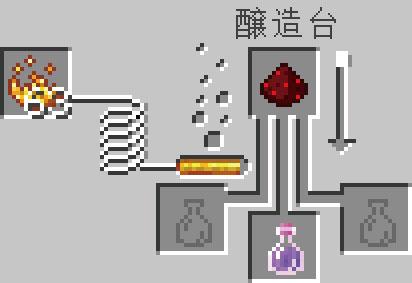 タートルマスターのポーションの醸造レシピ(延長)