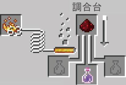 亀使いのポーションのレシピ(延長)