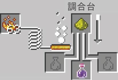 亀使いのポーションのレシピ(強化)