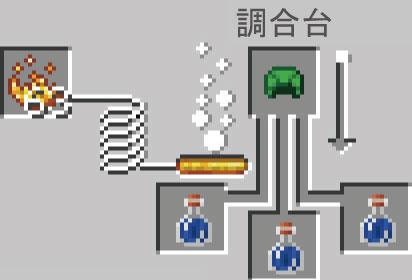 亀使いのポーションのレシピ
