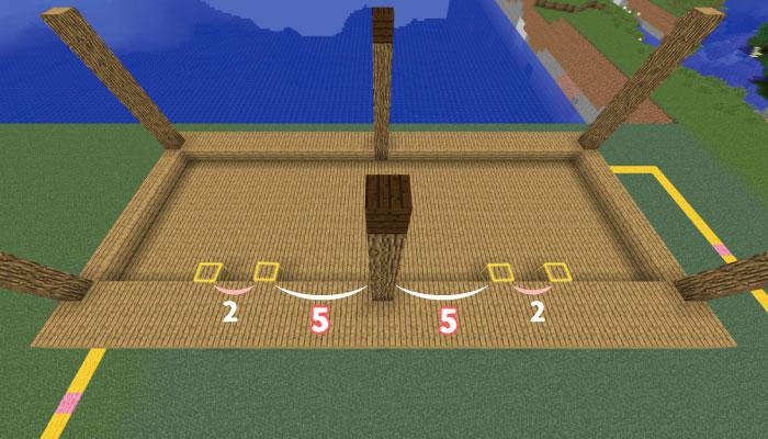 壁の支柱を作る