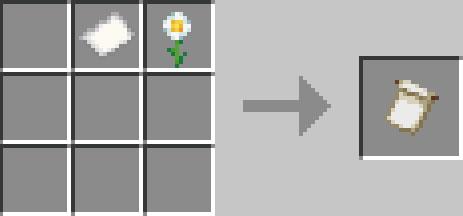 花の模様の設計図のレシピ