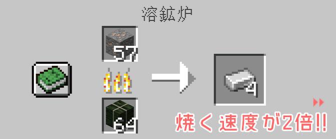 溶鉱炉の性能