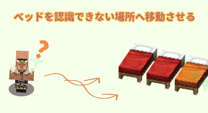 子供村人がベッドを認識できない図