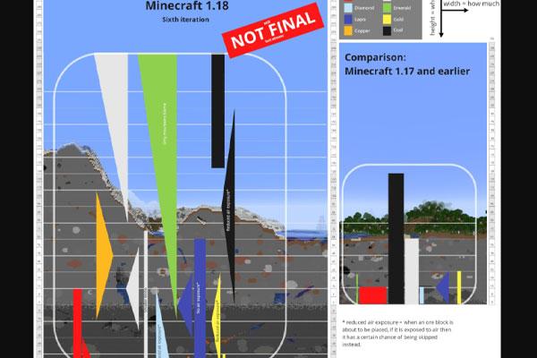 洞窟アプデ1.18の鉱石分布