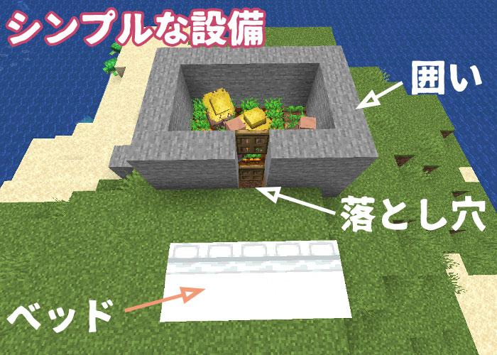 シンプルな村人増殖の設備